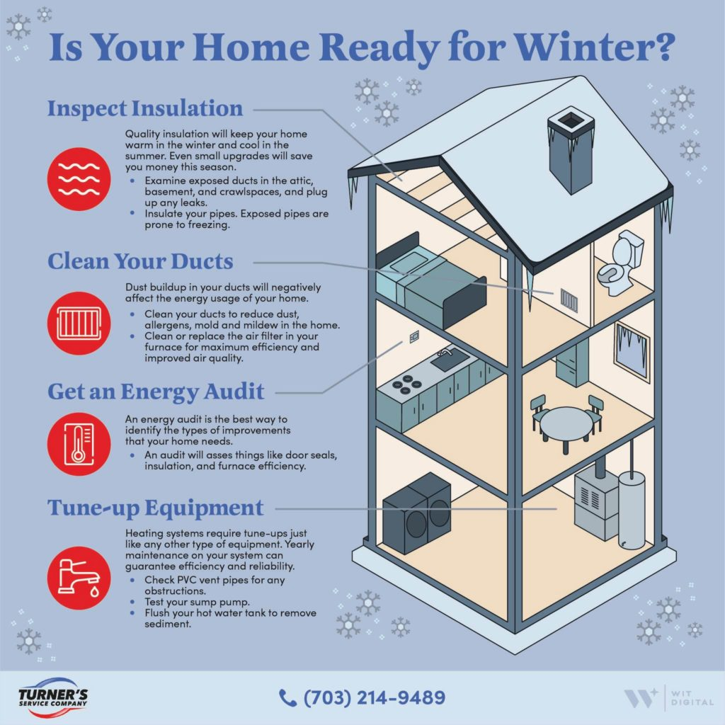 Get Your Home Ready For Winter Infographic