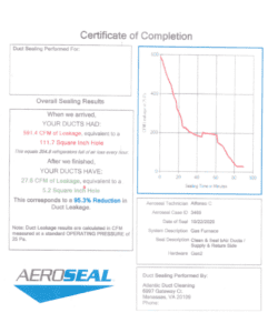 results of aeroseal in manassas va